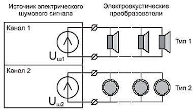Сертификат гостехкомиссии россии сонат сертификация ст